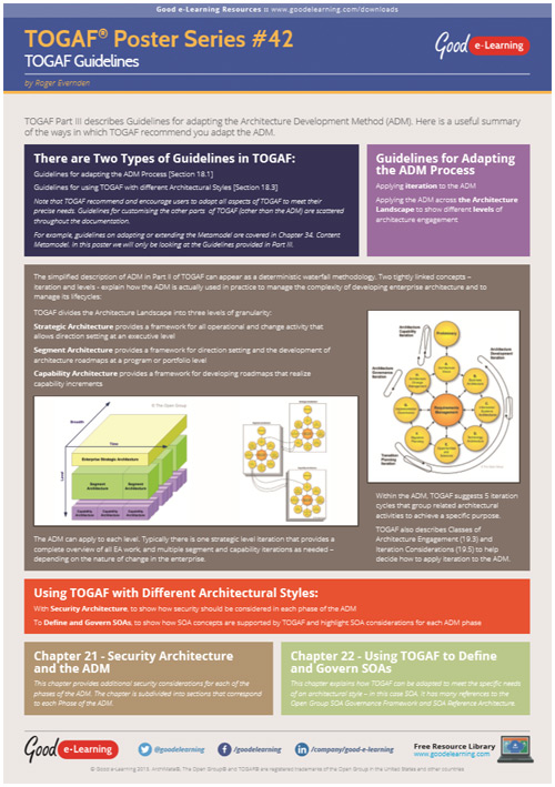 Learning TOGAF 9 Poster 42 - TOGAF Guidelines