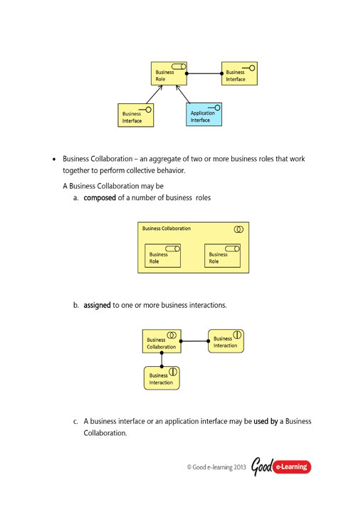 ArchiMate Business Layer Relationships image