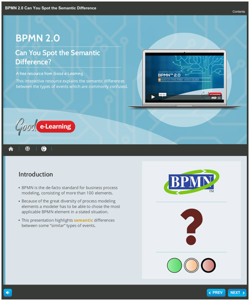 BPMN 2.0: Can you Spot the Semantic Difference? image