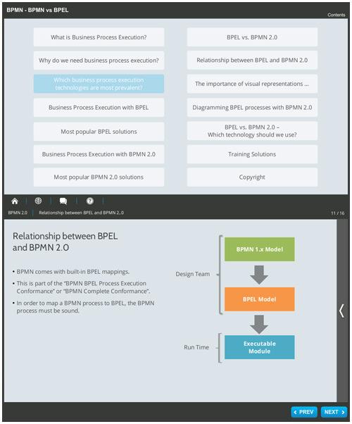 BPMN 2.0 Vs. BPEL - An Interactive Guide image