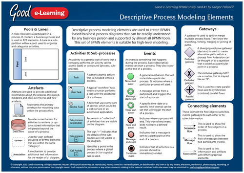 Descriptive Process Modeling Elements image
