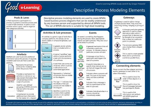 BPMN Versions Study Card