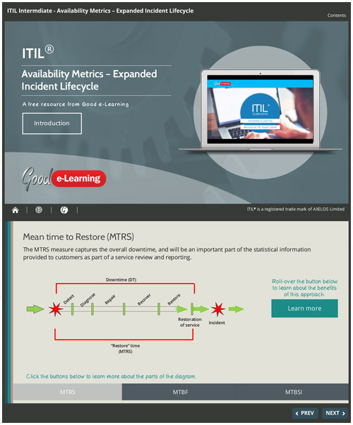 ITIL Availability Metrics: Expanded Incident Lifecycle