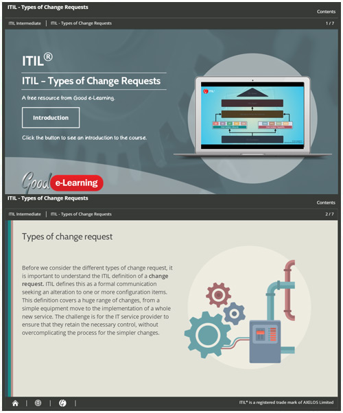 Types of Change Request in ITIL