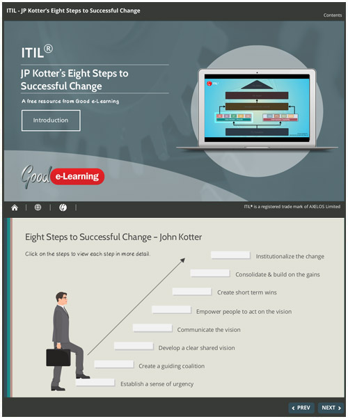 JP Kotler's 8 Steps to Successful Change With ITIL