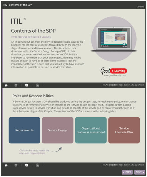 ITIL SDP: What Does the Service Design Package Contain?