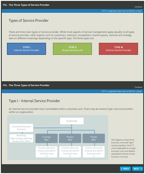The Three Types of Service Provider