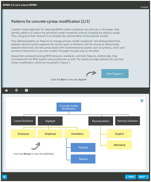 Let's Extend BPMN - An Interactive Guide image