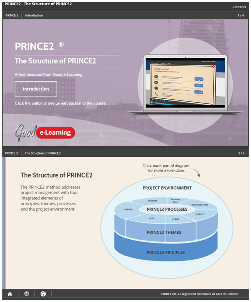 The Structure of PRINCE2 image