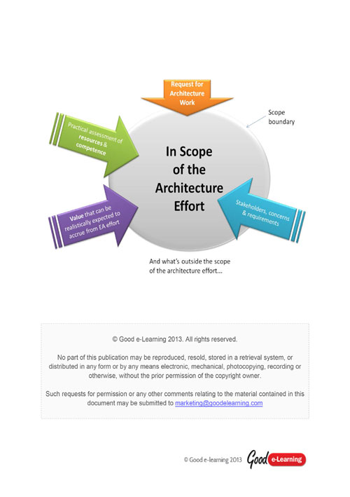 The Scope of Enterprise Architecture