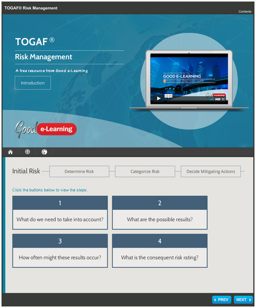 TOGAF Risk Management - An Interactive Guide