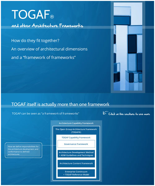 TOGAF and other Architecture Frameworks - Interactive study guide image