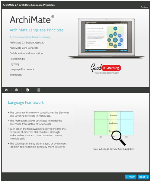 ArchiMate Language Principles - An Interactive Guide image