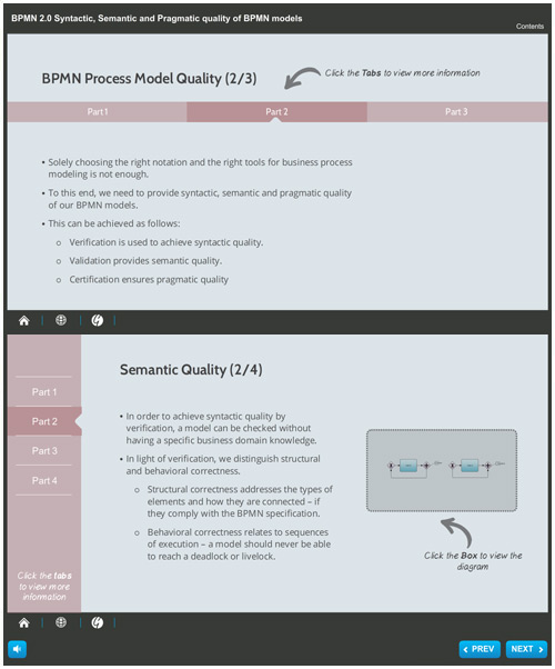 Providing a Semantic and Pragmatic Quality of BPMN Model - An Interactive Guide image