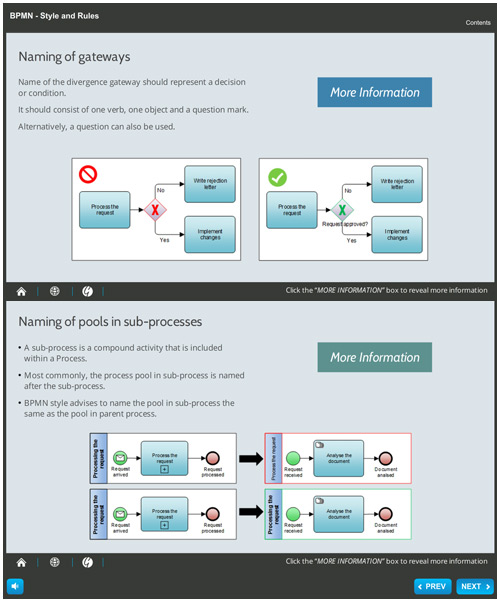 BPMN 2.0 Style and Rules