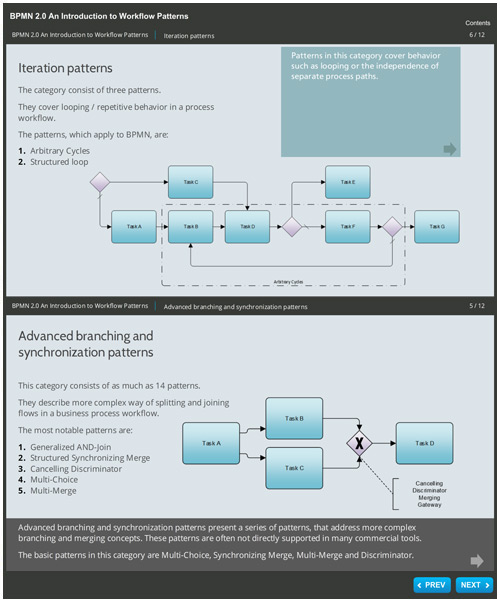 An Introduction to BPMN Patterns - An Interactive Guide image