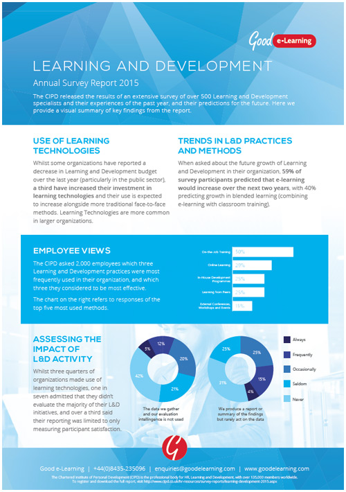Key Findings of CIPD Report 2015
