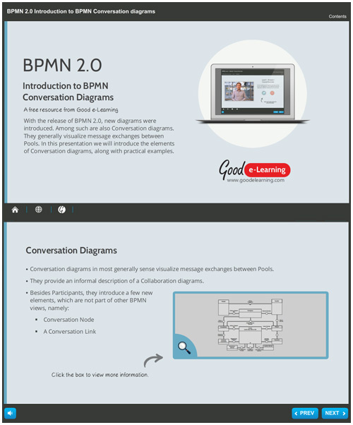 Introduction to BPMN Conversation Diagrams image