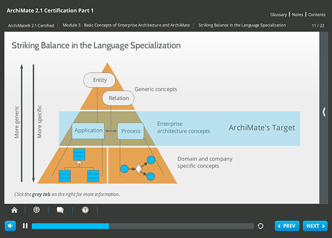 ArchiMate® 2 Certified Screenshot 6