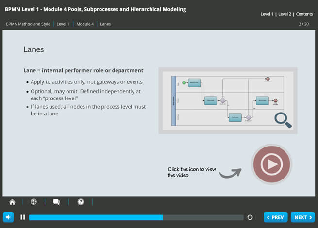 BPMN 2.0 (level 1 & 2) Screenshot 3