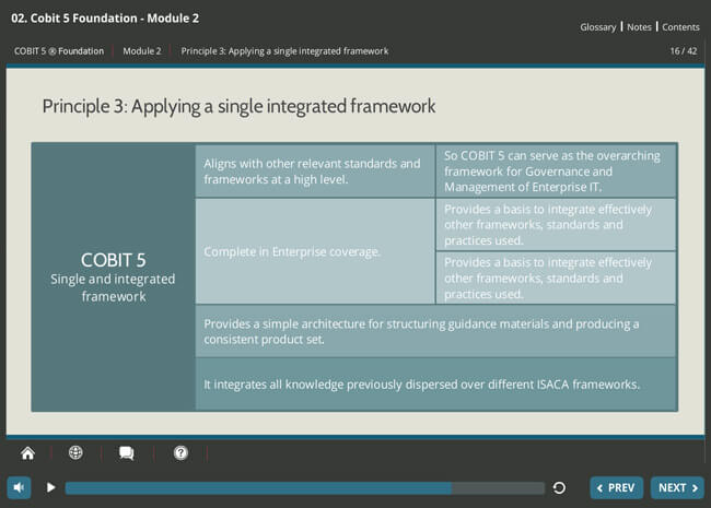 COBIT® 5 Foundation & GDPR Implementation Suite Screenshot 2