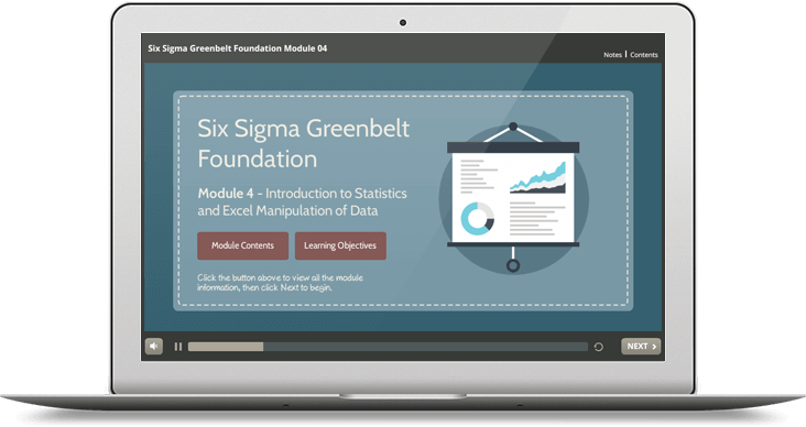 Six Sigma Green Belt Foundation