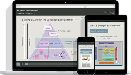 ArchiMate® 3 Foundation & Practitioner eLearning