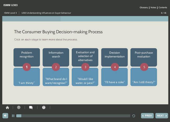 ISMM Level 3 U303 - Understanding Influences on Buyer Behavior Screenshot 3