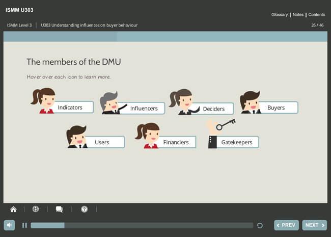 ISMM Level 3 U303 - Understanding Influences on Buyer Behavior Screenshot 6