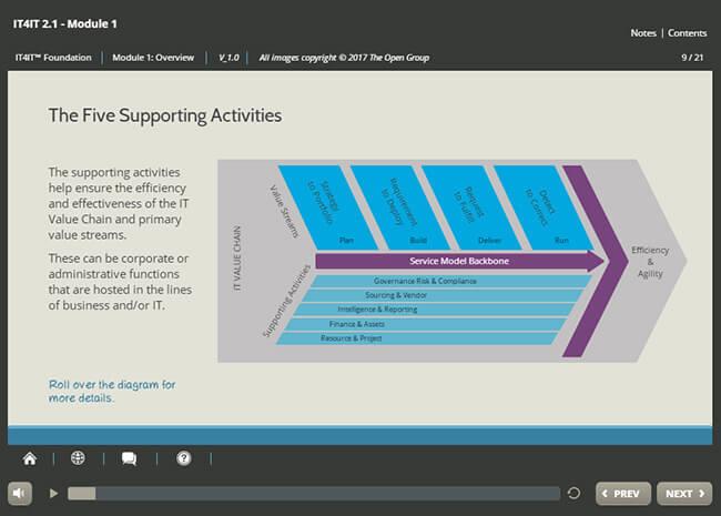 IT4IT™ Foundation & Awareness Suite Screenshot 1