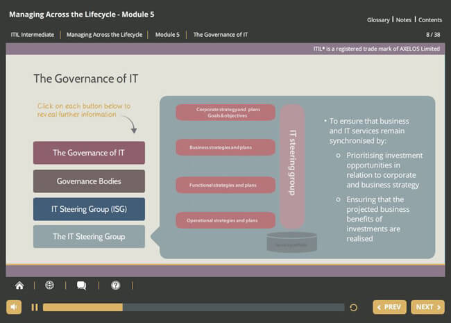 ITIL® Capability Stream Certification Suite Screenshot 5