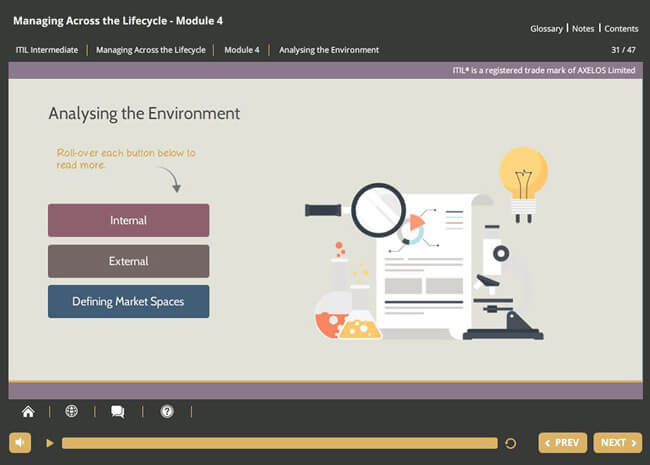 ITIL® Lifecycle Stream Certification Suite Screenshot 5