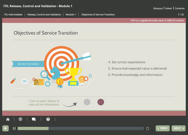 ITIL® Release, Control & Validation (RCV) Screenshot 1