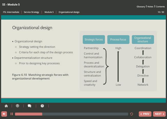 ITIL® Service Strategy (SS) Screenshot 4