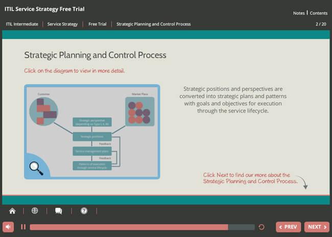 ITIL® Service Strategy (SS) Screenshot 5
