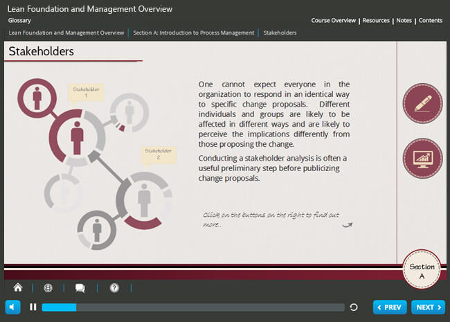 Lean Foundation & Management Overview Screenshot 2