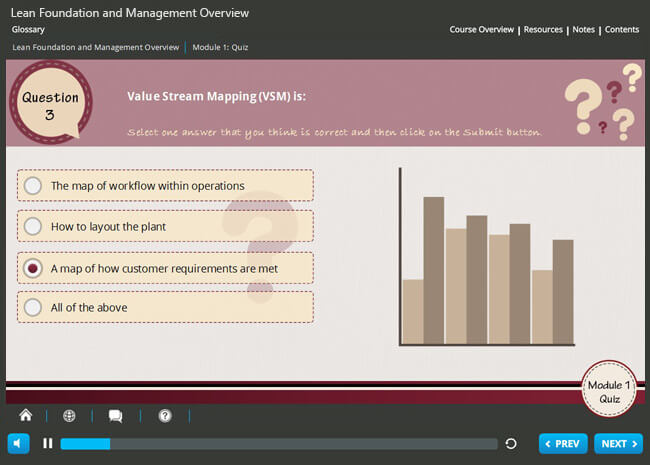 Lean Foundation & Management Overview Screenshot 4