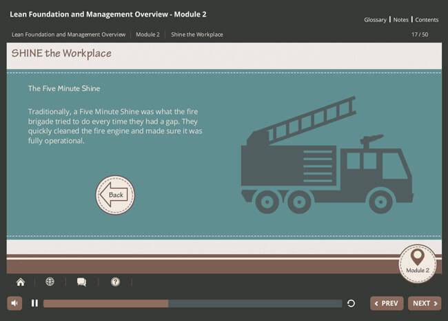 Lean Foundation & Management Overview Screenshot 6