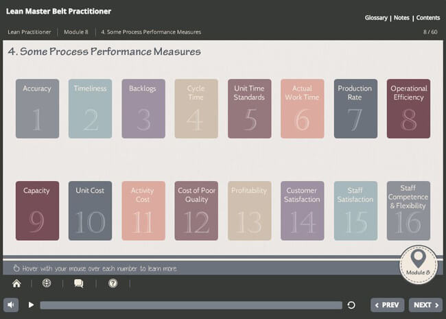 Lean Master Belt Practitioner (level 1 & 2) Screenshot 5
