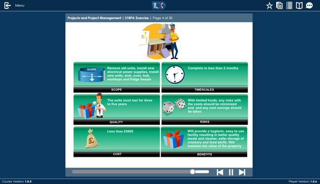 Project Management Professional (PMP)® Certification Screenshot 6