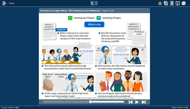 PRINCE2® Agile Foundation & Practitioner (level 1 & 2) Screenshot 2