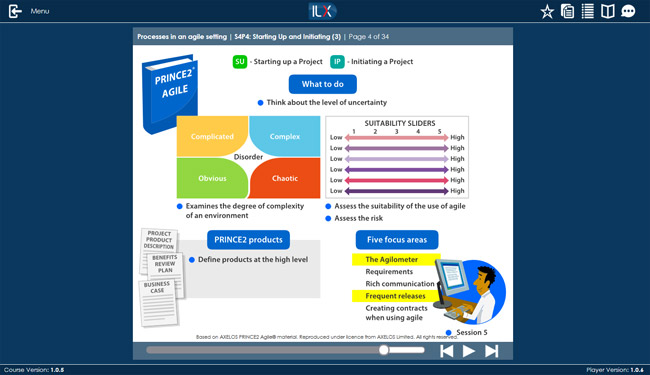 PRINCE2® Agile Foundation & Practitioner (level 1 & 2) Screenshot 5