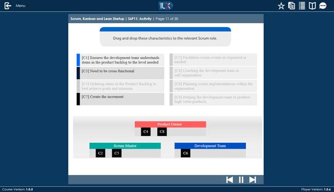 PRINCE2® Agile Foundation & Practitioner (level 1 & 2) Screenshot 6