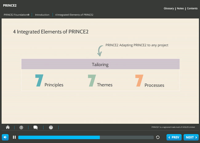 PRINCE2® Foundation (level 1) 2009 Screenshot 3