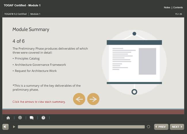 TOGAF® 9.2 Certification & ArchiMate® 3 Practitioner Suite Screenshot 1