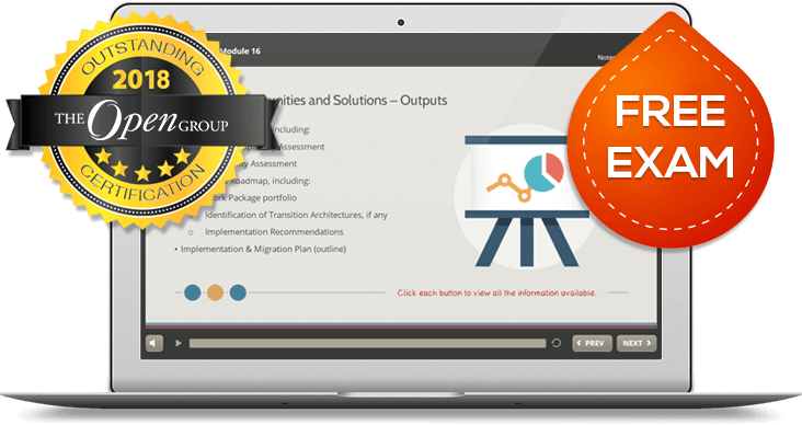 The TOGAF® Standard, Version 9.2 Certification (level 1 & 2)