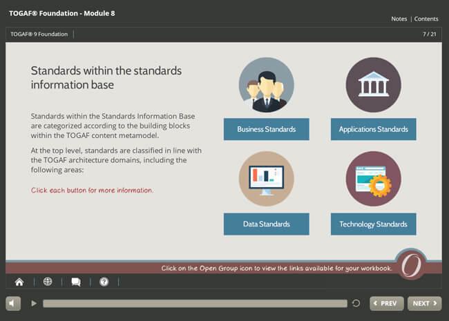 The TOGAF® Standard, Version 9.2 Foundation Screenshot 5
