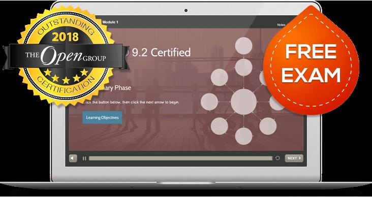 TOGAF® 9.2 Certification & ArchiMate® 3 Practitioner Suite