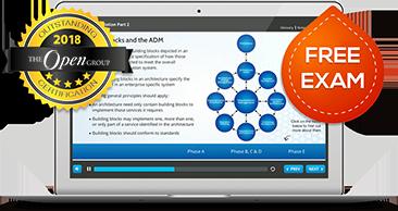 TOGAF® 9.2 Certification & Implementation Suite eLearning