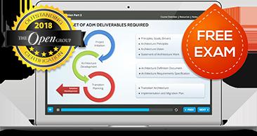 TOGAF® 9.2 Foundation & Awareness Suite eLearning